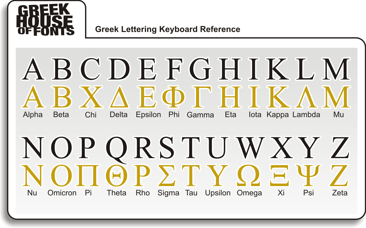 Greek Font References - Greek House of Fonts