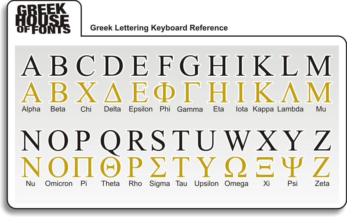 Greek Font References on Alphabet Greek